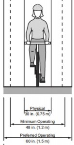 from Figure 3-1 Bicyclist Operating Space (widths), AASHTO Guide ... 2012.